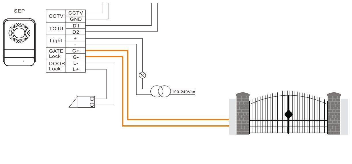 comment brancher un portier visiophone sur un portail  u00e9lectrique automatique