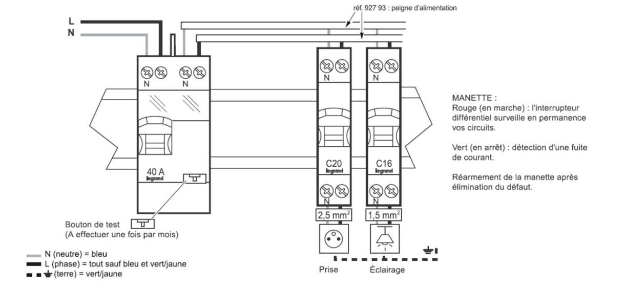 comment doit-on brancher un interrupteur diff u00e9rentiel de 30 ma
