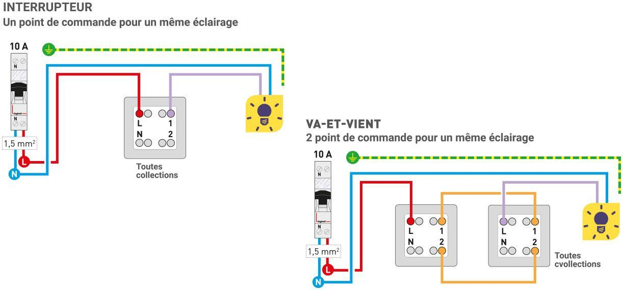 Schema Cablage Inter Va Et Vient 1222x569