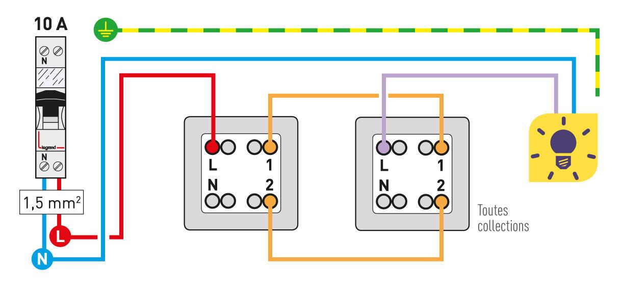 Extremement Comment installer un interrupteur va-et-vient dans une pièce BT-38