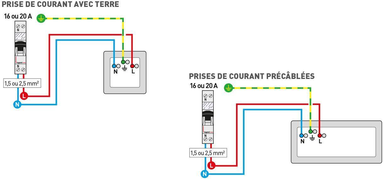 Schema Cablage Prise Et Prise Precablee 1222x569