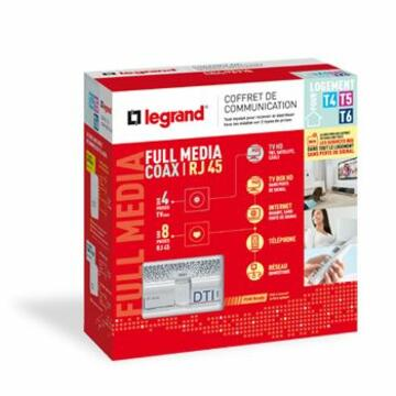coffret full media coax rj45 350x350
