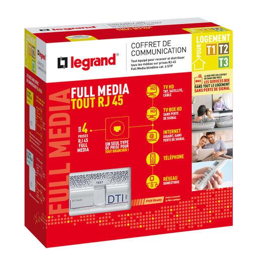 Coffret de communication Full Media tout RJ45 pour T1 à T3 neuf pour distribuer la TV et services box vers les prises