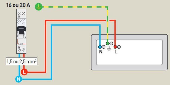 Multiplier Les Prises électriques Du Plan De Travail Pour