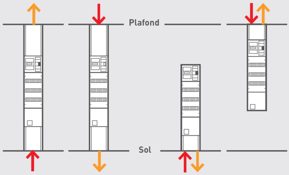 Norme Nfc15100 Tableau Electrique Med7 1