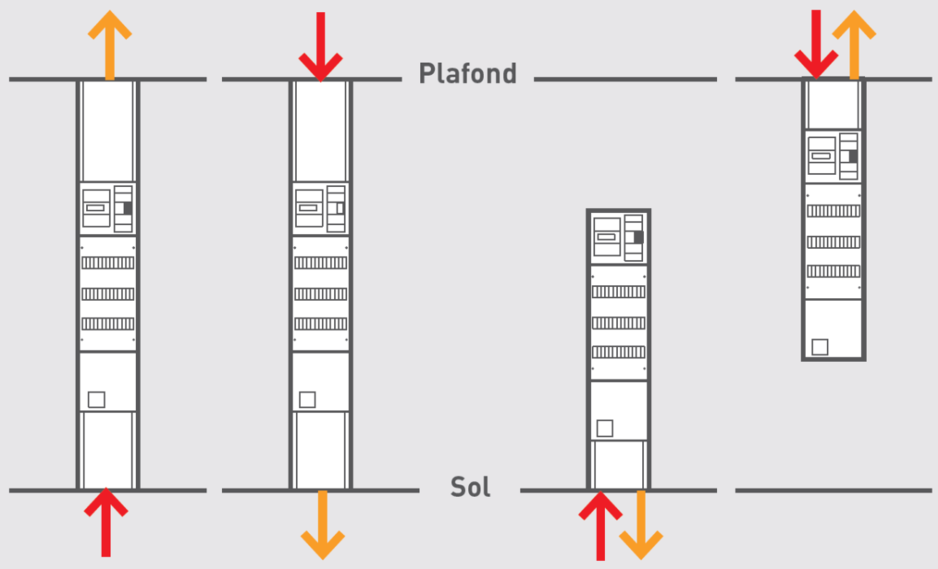 Quelle est la norme NF C 15-100 pour le tableau électrique ...