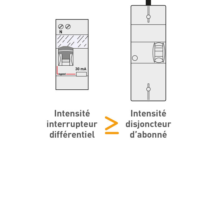 calcule intensite interdif amont 700x700