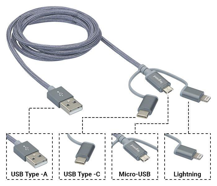 cordon connecteur usb zoom embouts 700x600