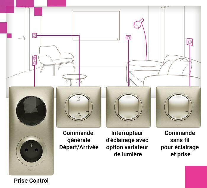 beau look performance fiable nouveau authentique Céliane™ with Netatmo : la maison simplement connectée ...