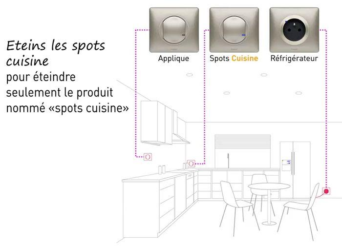 exemple commande vocale home control 700x510