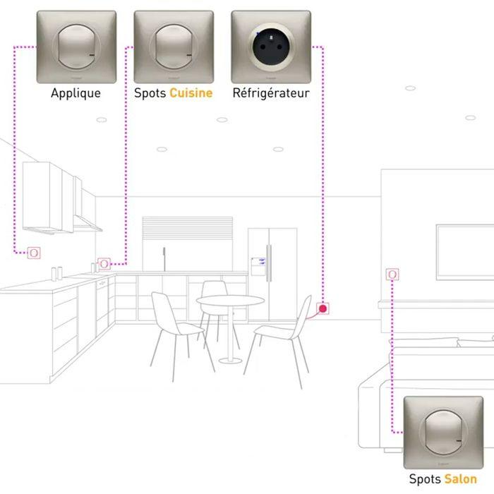 nommage spot home control 700x700