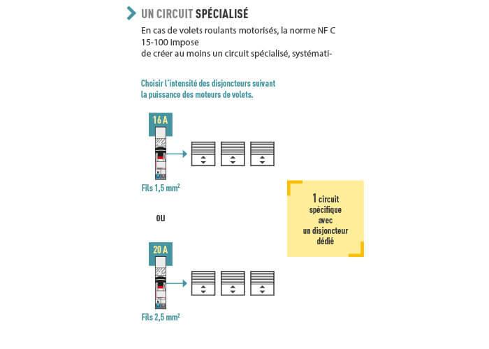 Norme Nf C 15 100 Suivez Le Guide Espace Pro Legrand