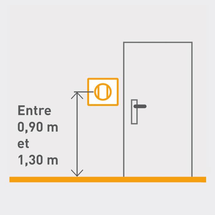 Norme hauteur wc suspendu hauteur evacuation lavabo pour for Hauteur wc suspendu standard