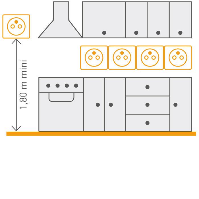 hauteur d un lavabo norme nfc prises cuisine x with. Black Bedroom Furniture Sets. Home Design Ideas