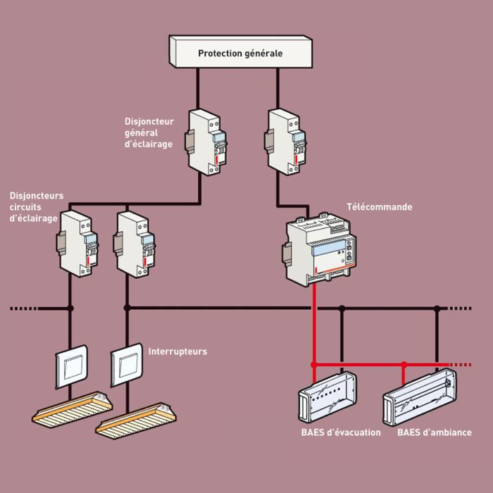 eclairage exterieur telecommande eclairage exterieur avec detecteur et telecommande eclairage. Black Bedroom Furniture Sets. Home Design Ideas