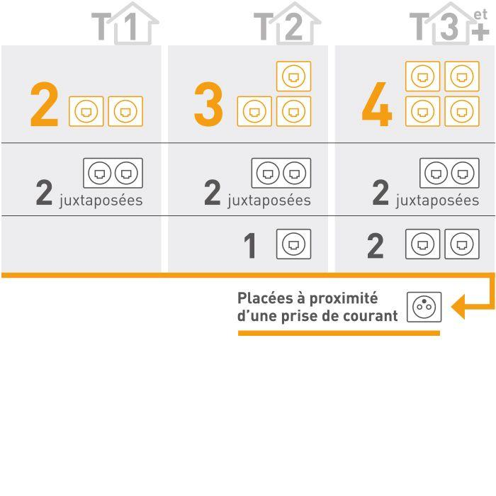 Quelle Est La Norme Nf C 15 100 Pour La Cuisine Espace Grand
