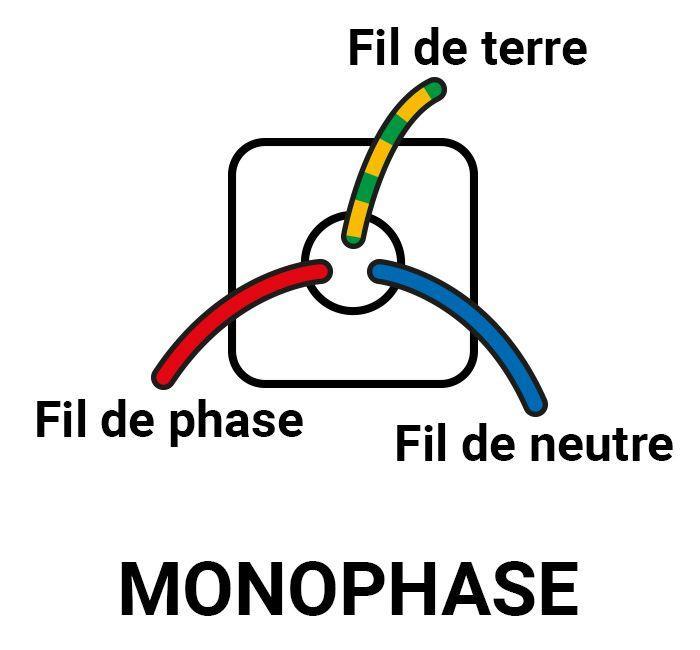 branchement chauffe eau triphas u00e9 en monophas u00e9