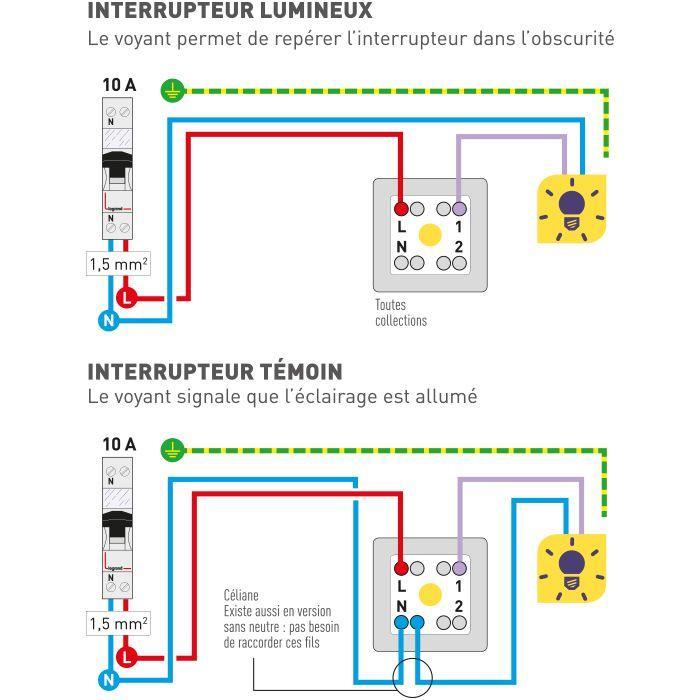 interrupteurs lumineux pratiques pour se rep rer. Black Bedroom Furniture Sets. Home Design Ideas