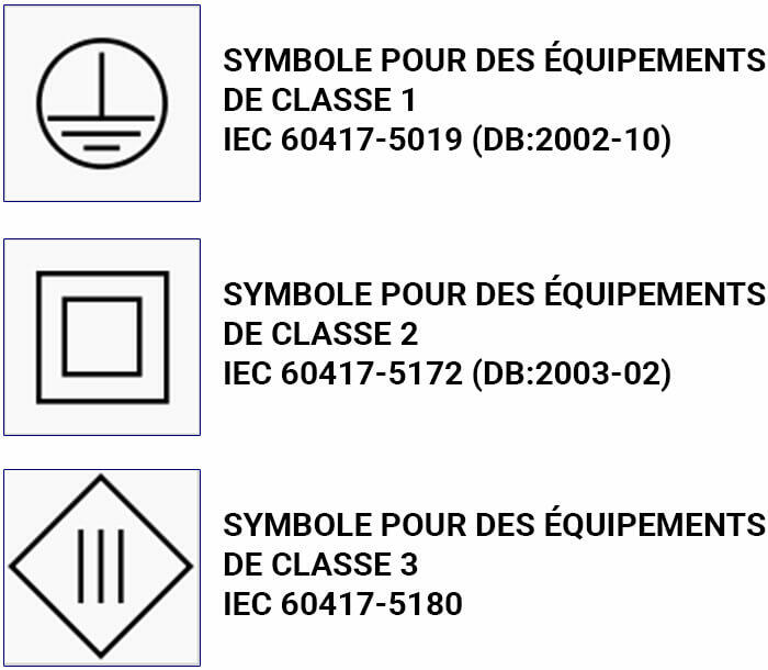 symboles classes protections 700x610