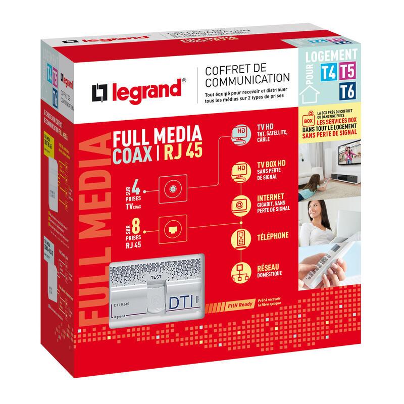 Coffret de communication Full Media coaxial et RJ45 pour T4 à T6 pour distribuer tous les médias sur 2 types de prises